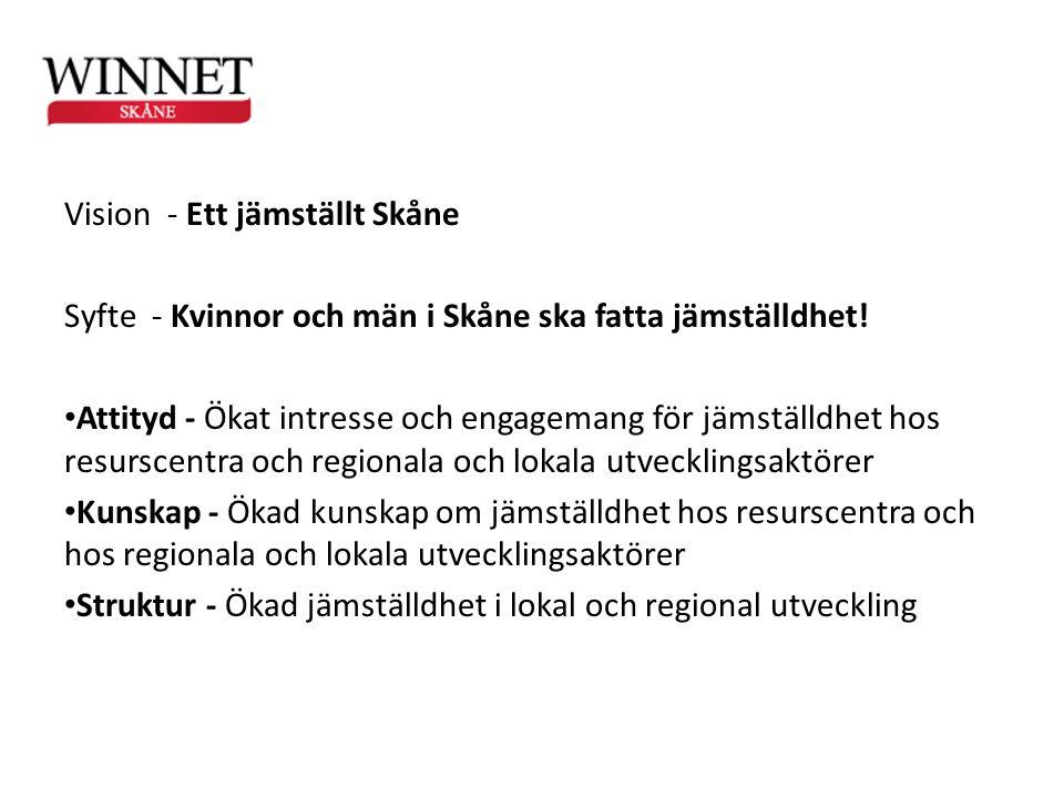 Vision - Ett jämställt Skåne