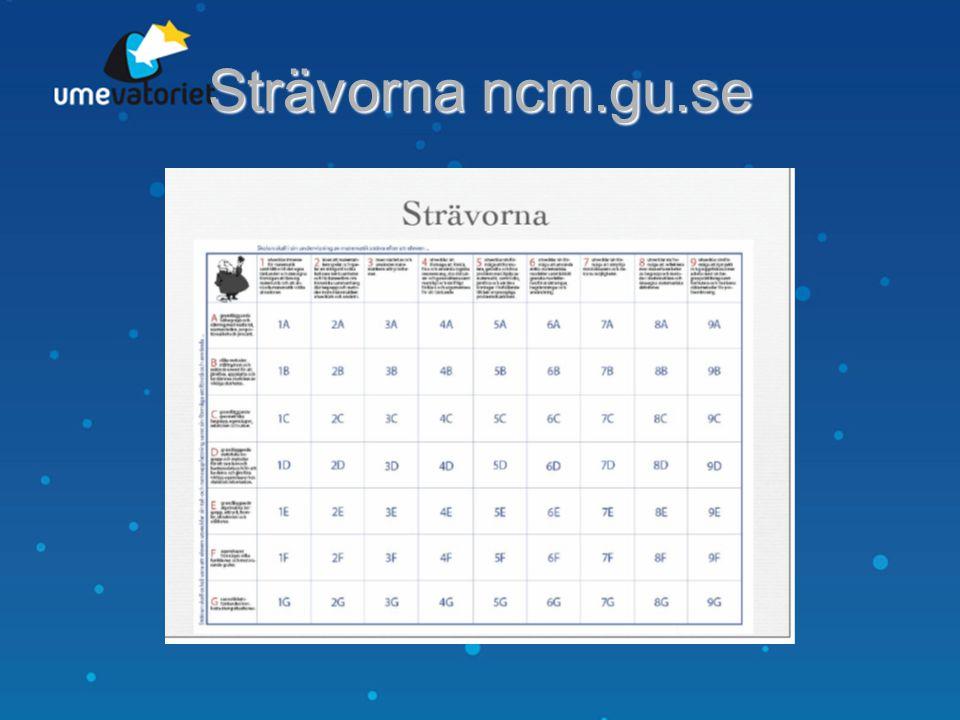 Strävorna ncm.gu.se Titta på datorn