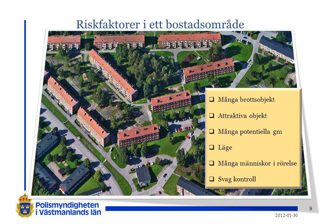 Riskfaktorer i ett bostadsområde