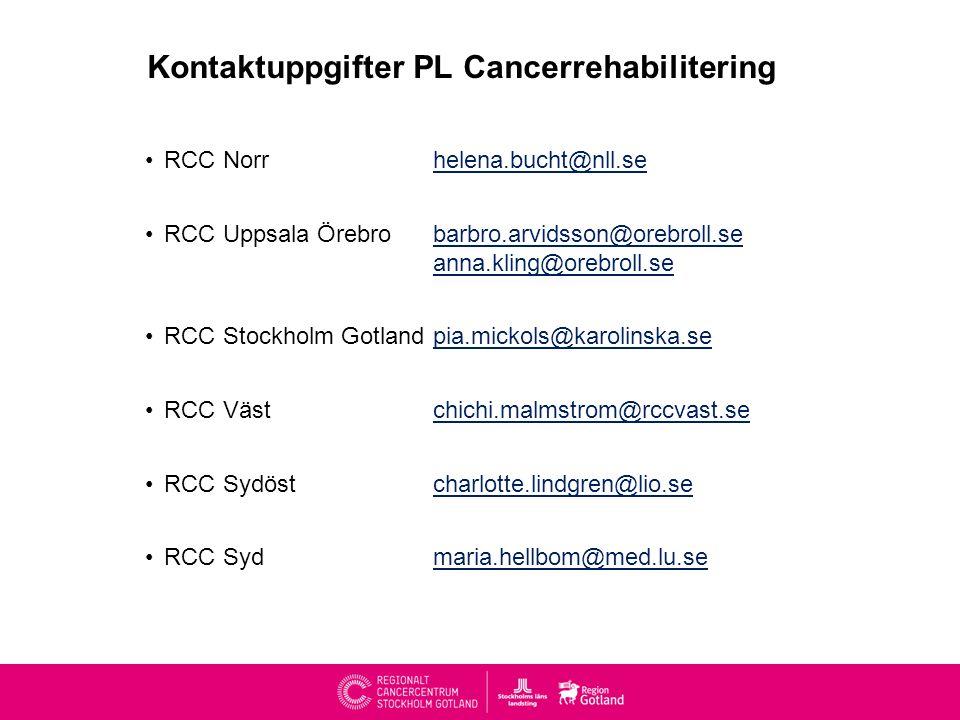 Kontaktuppgifter PL Cancerrehabilitering