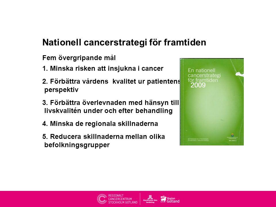 Nationell cancerstrategi för framtiden