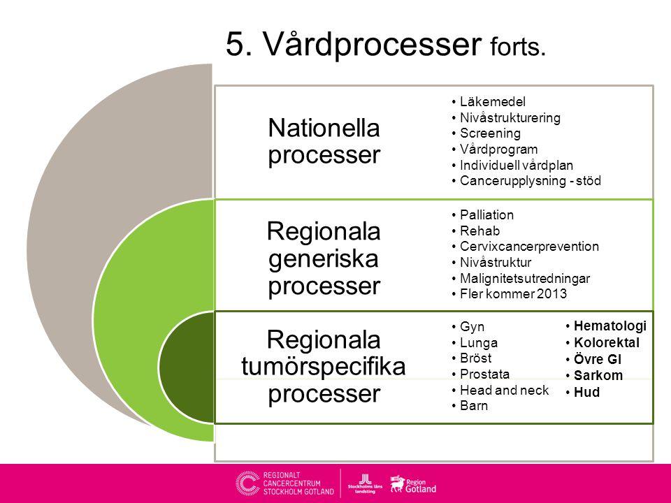 5. Vårdprocesser forts. Nationella processer