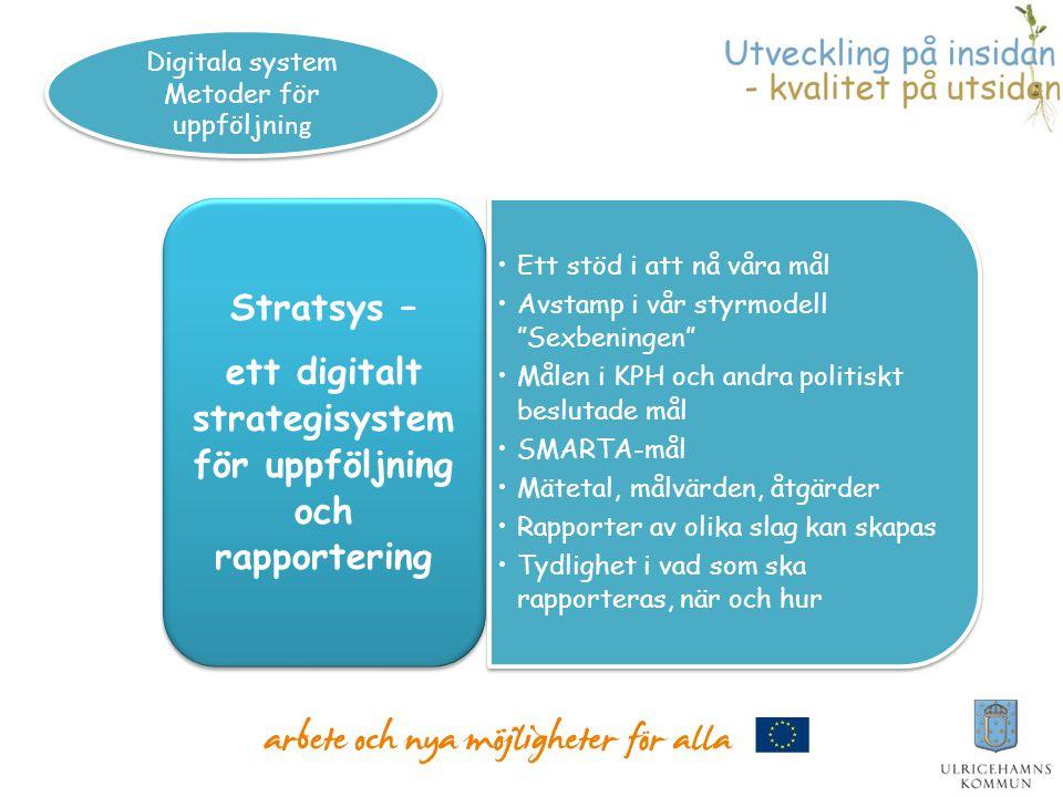ett digitalt strategisystem för uppföljning och rapportering