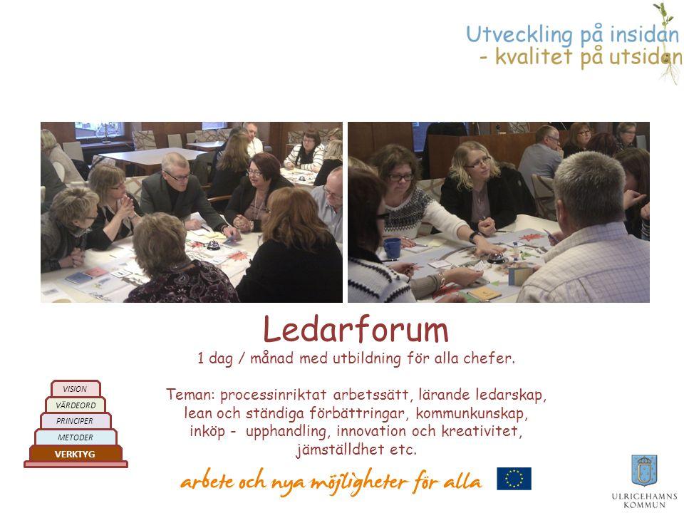 Ledarforum 1 dag / månad med utbildning för alla chefer