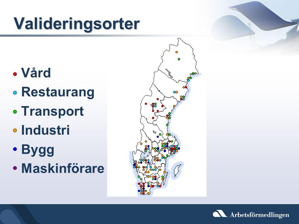 Valideringsorter Vård Restaurang Transport Industri Bygg Maskinförare