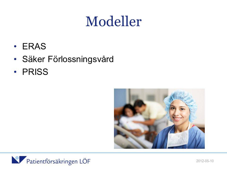Modeller ERAS Säker Förlossningsvård PRISS 2012-05-10
