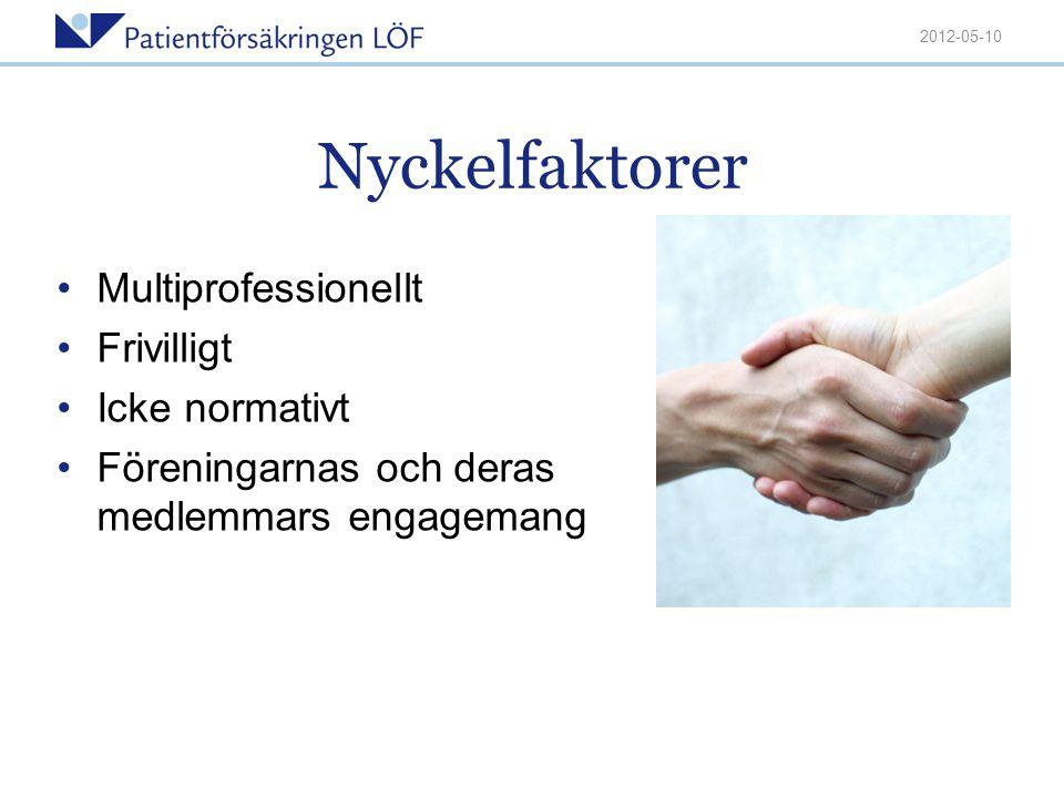 Nyckelfaktorer Multiprofessionellt Frivilligt Icke normativt