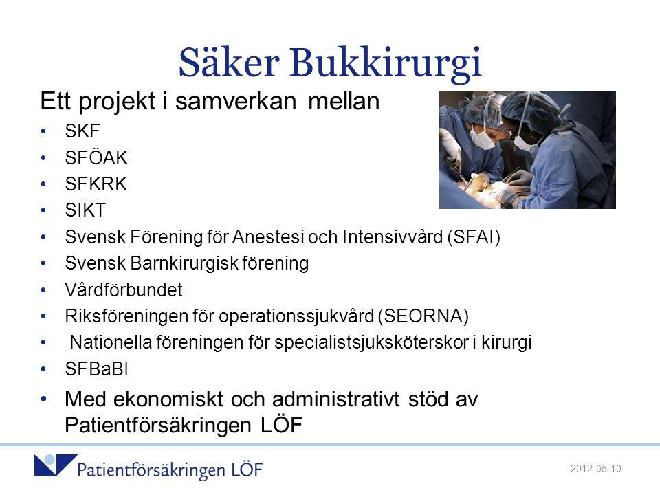 Säker Bukkirurgi Ett projekt i samverkan mellan