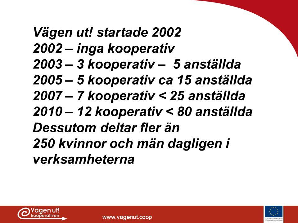 Vägen ut! startade 2002 2002 – inga kooperativ. 2003 – 3 kooperativ – 5 anställda. 2005 – 5 kooperativ ca 15 anställda.