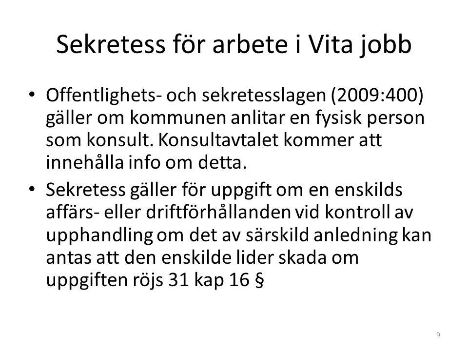 Sekretess för arbete i Vita jobb