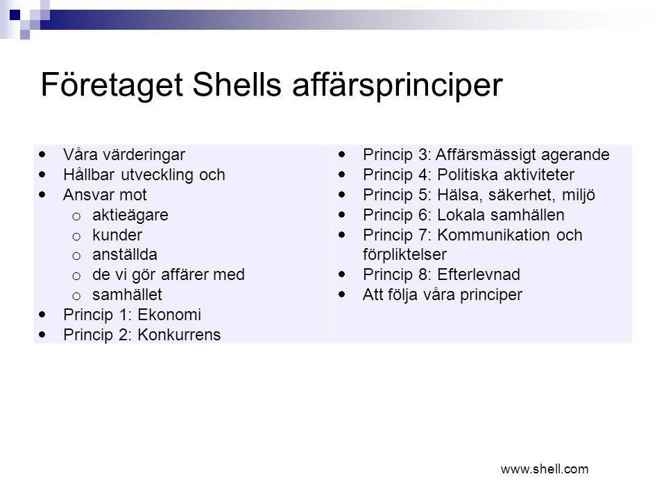 Företaget Shells affärsprinciper