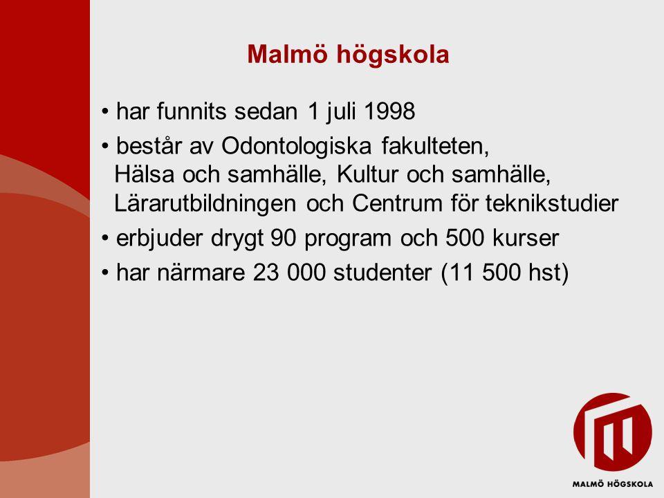Malmö högskola har funnits sedan 1 juli 1998