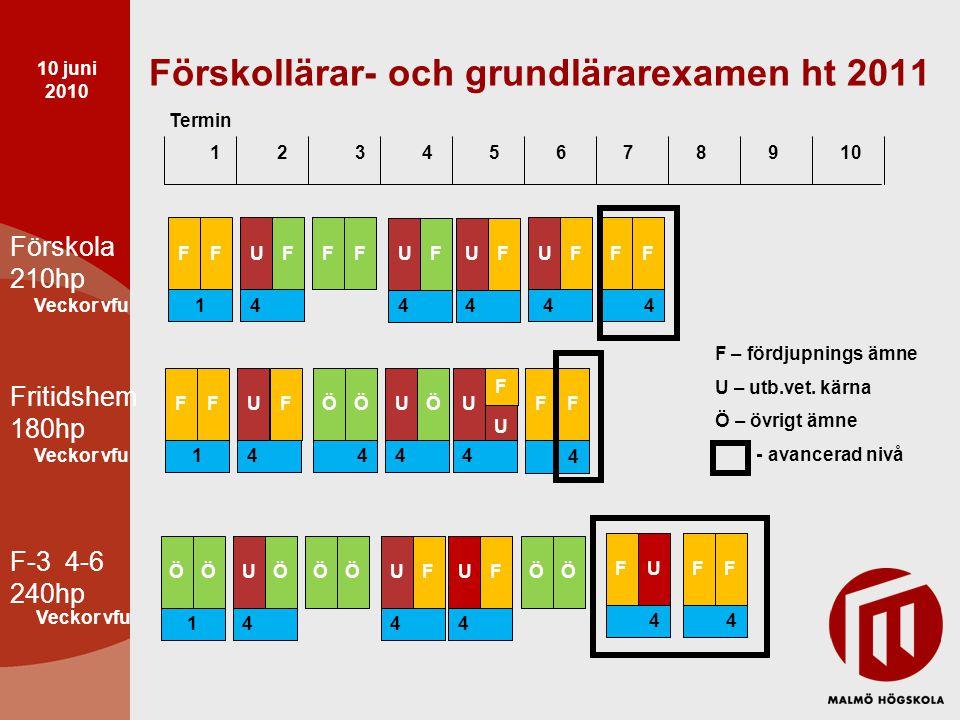 Förskollärar- och grundlärarexamen ht 2011