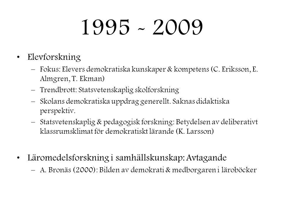 1995 - 2009 Elevforskning. Fokus: Elevers demokratiska kunskaper & kompetens (C. Eriksson, E. Almgren, T. Ekman)