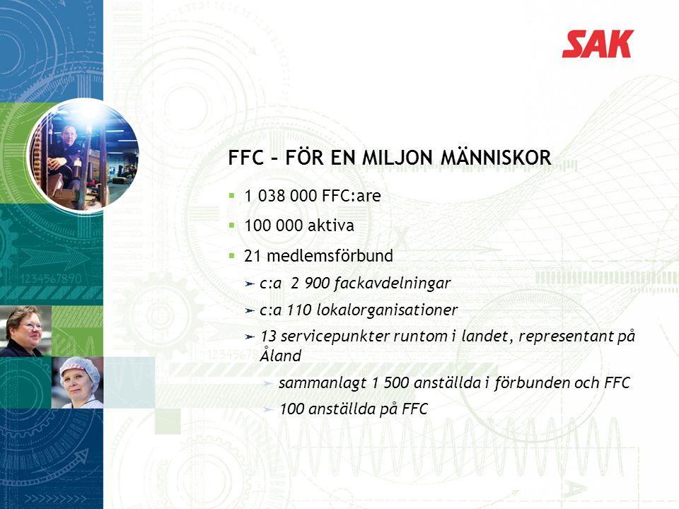 FFC – för en miljon människor