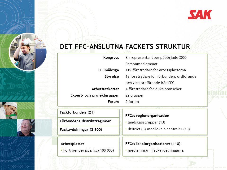 Det FFC-anslutna fackets struktur