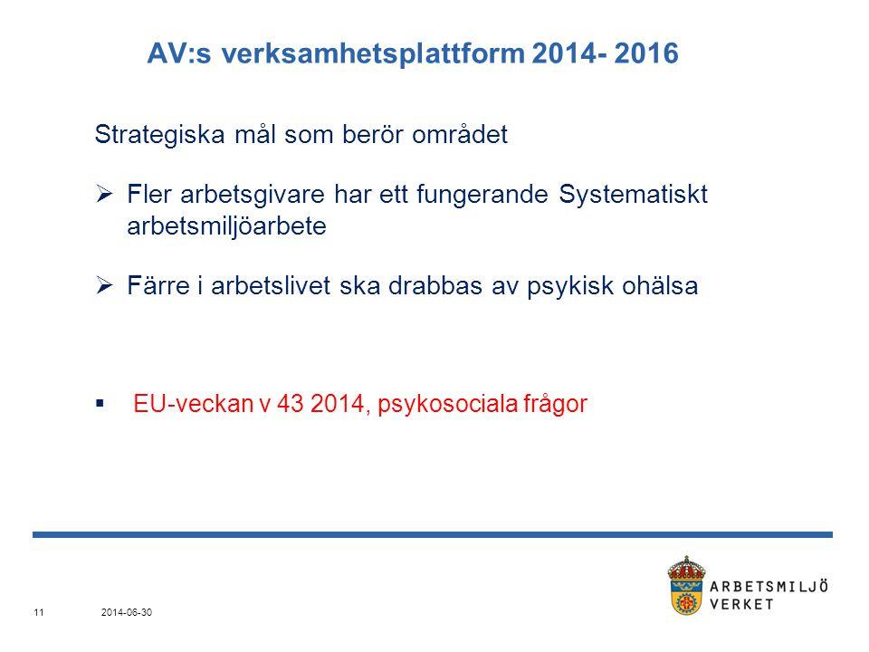 AV:s verksamhetsplattform 2014- 2016