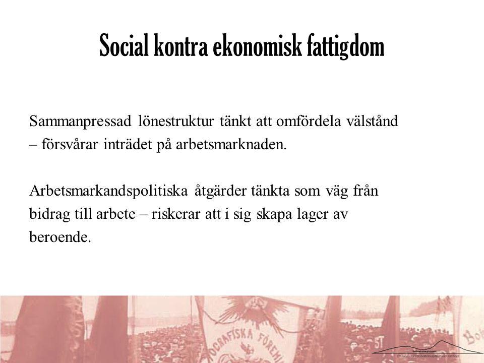Social kontra ekonomisk fattigdom