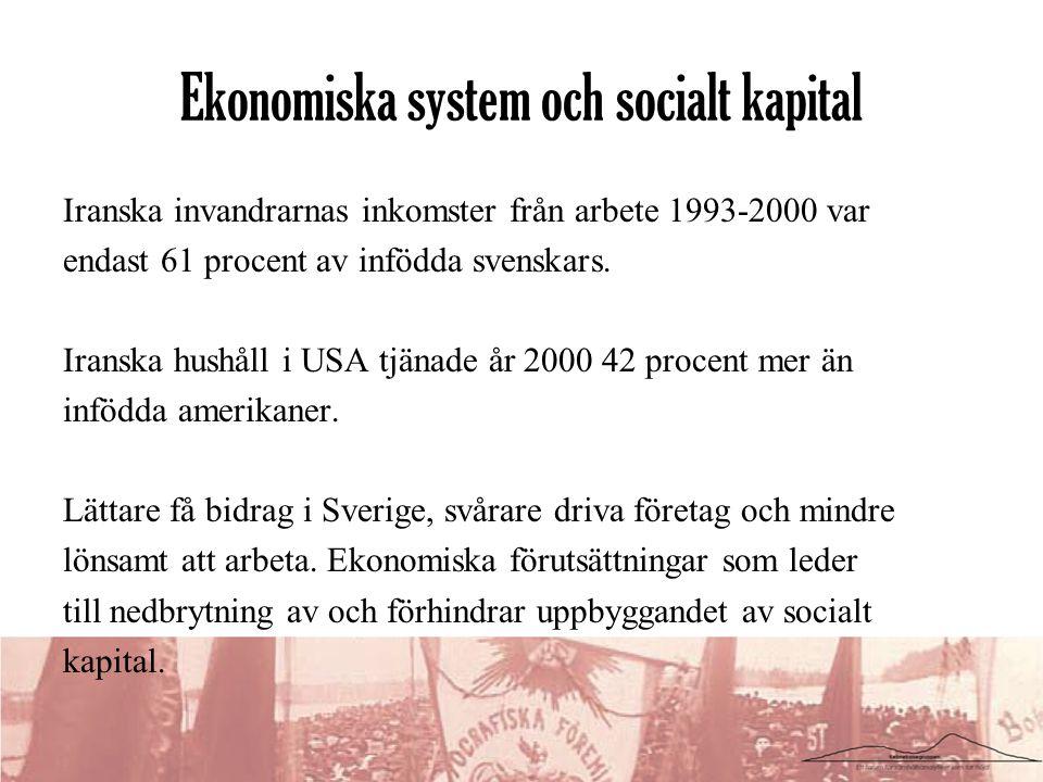 Ekonomiska system och socialt kapital