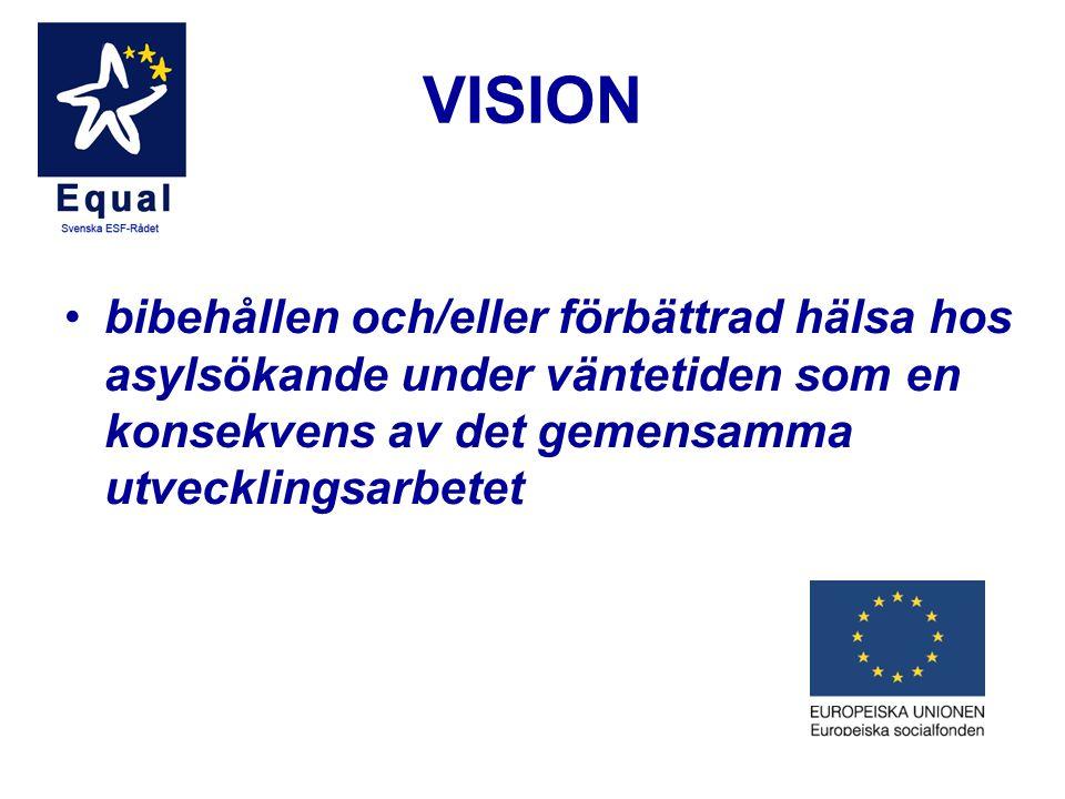 VISION bibehållen och/eller förbättrad hälsa hos asylsökande under väntetiden som en konsekvens av det gemensamma utvecklingsarbetet.