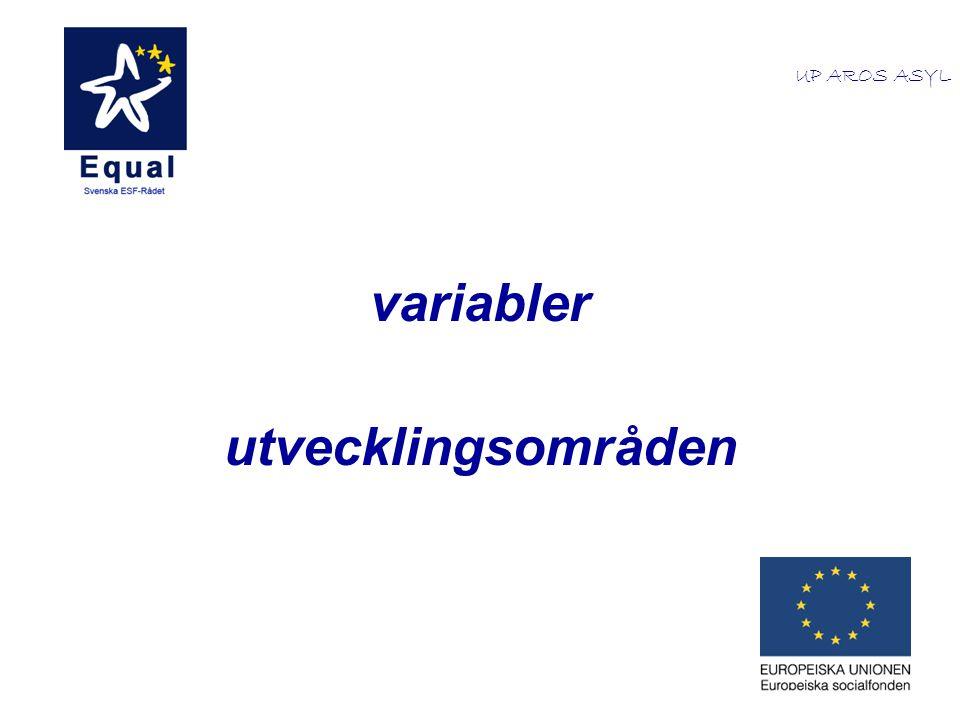 variabler utvecklingsområden