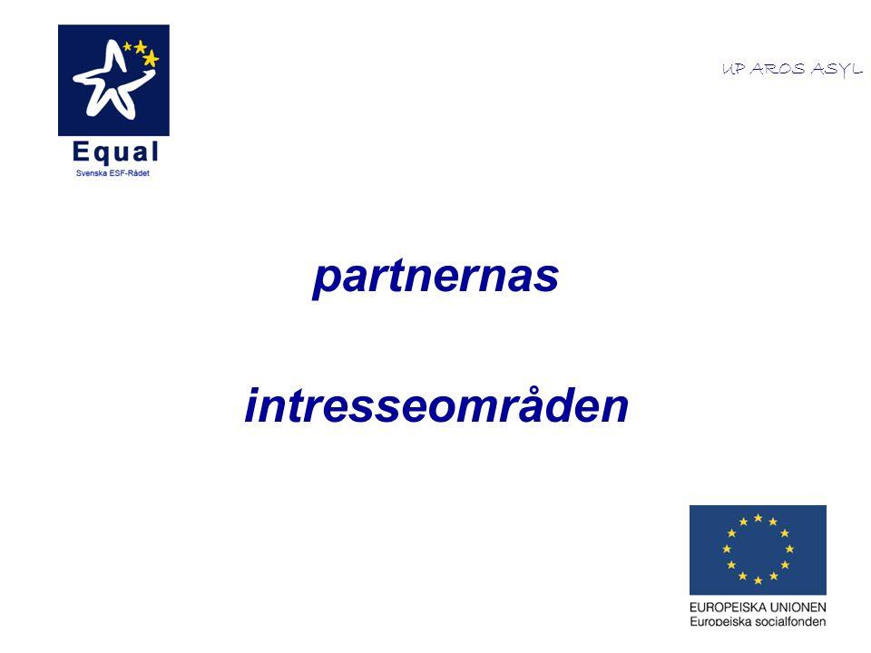 partnernas intresseområden