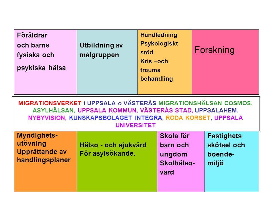 Forskning Föräldrar och barns fysiska och psykiska hälsa Utbildning av