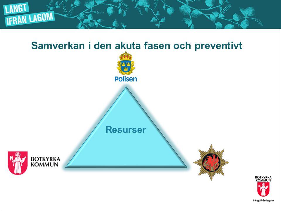 Samverkan i den akuta fasen och preventivt