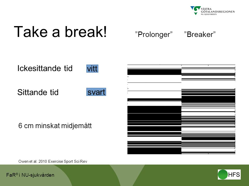 Take a break! Prolonger Breaker