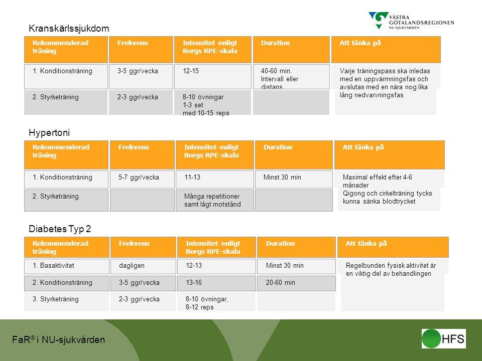 Kranskärlssjukdom Hypertoni Diabetes Typ 2