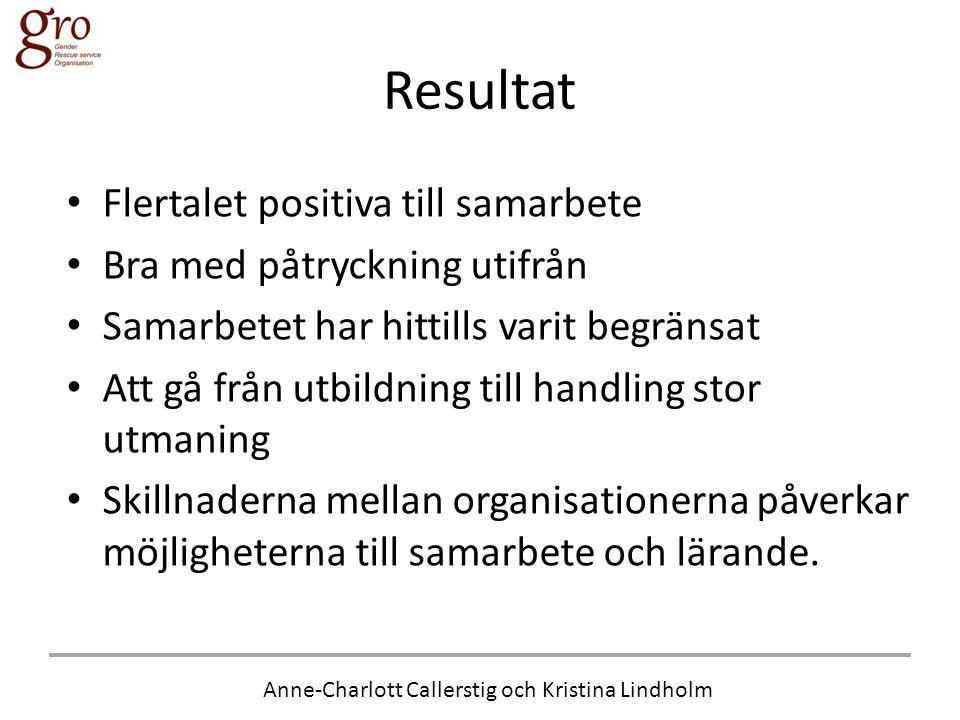 Resultat Flertalet positiva till samarbete Bra med påtryckning utifrån