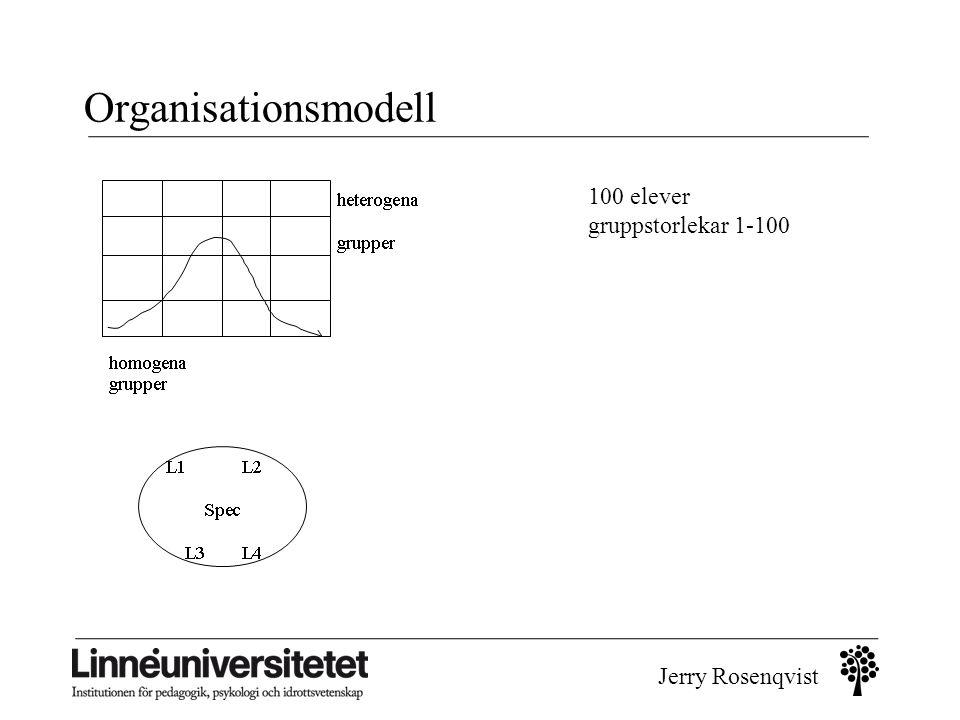 Organisationsmodell 100 elever gruppstorlekar 1-100