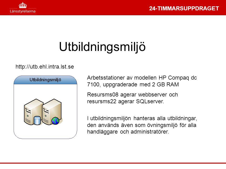 Utbildningsmiljö http://utb.ehl.intra.lst.se