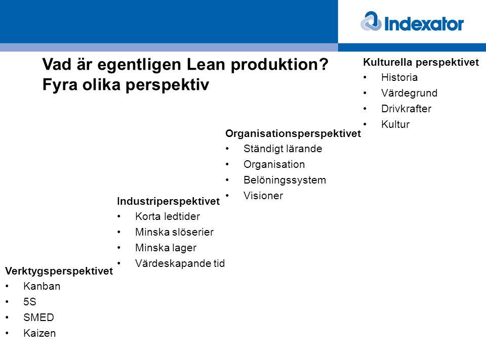 Vad är egentligen Lean produktion Fyra olika perspektiv
