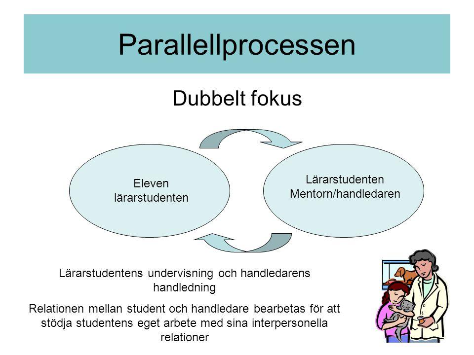 Parallellprocessen Dubbelt fokus Lärarstudenten Mentorn/handledaren