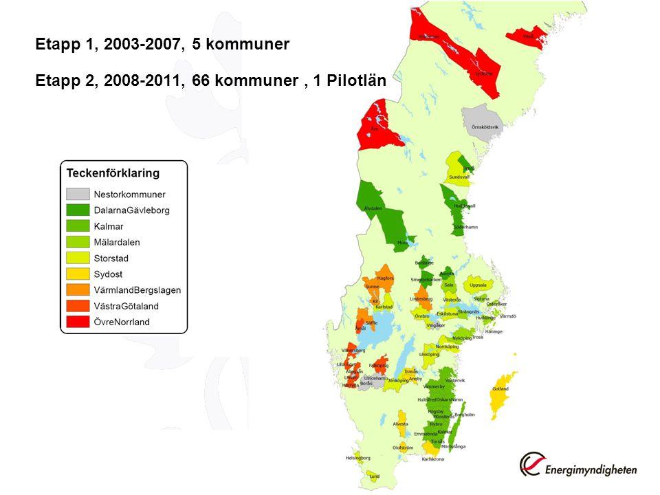 Etapp 1, 2003-2007, 5 kommuner Etapp 2, 2008-2011, 66 kommuner , 1 Pilotlän