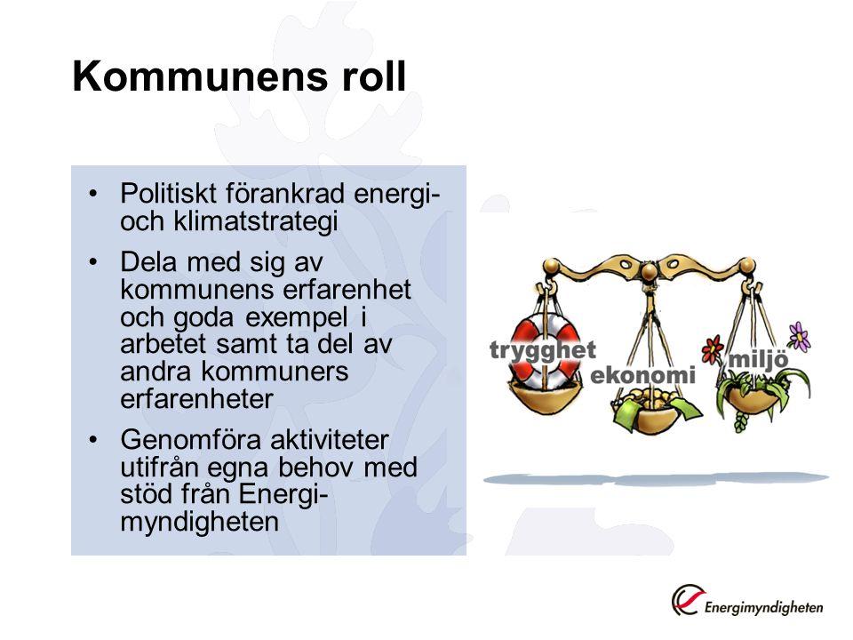 Kommunens roll Politiskt förankrad energi- och klimatstrategi