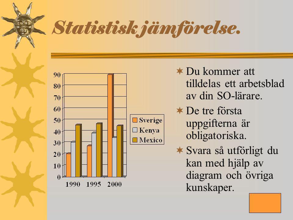 Statistisk jämförelse.
