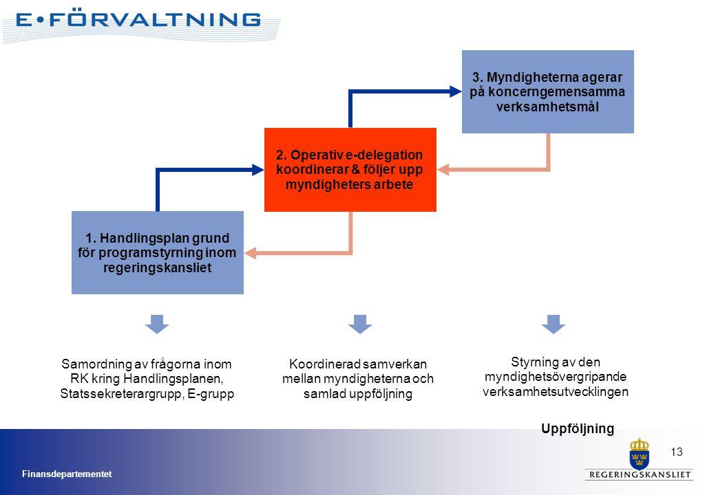 3. Myndigheterna agerar på koncerngemensamma verksamhetsmål