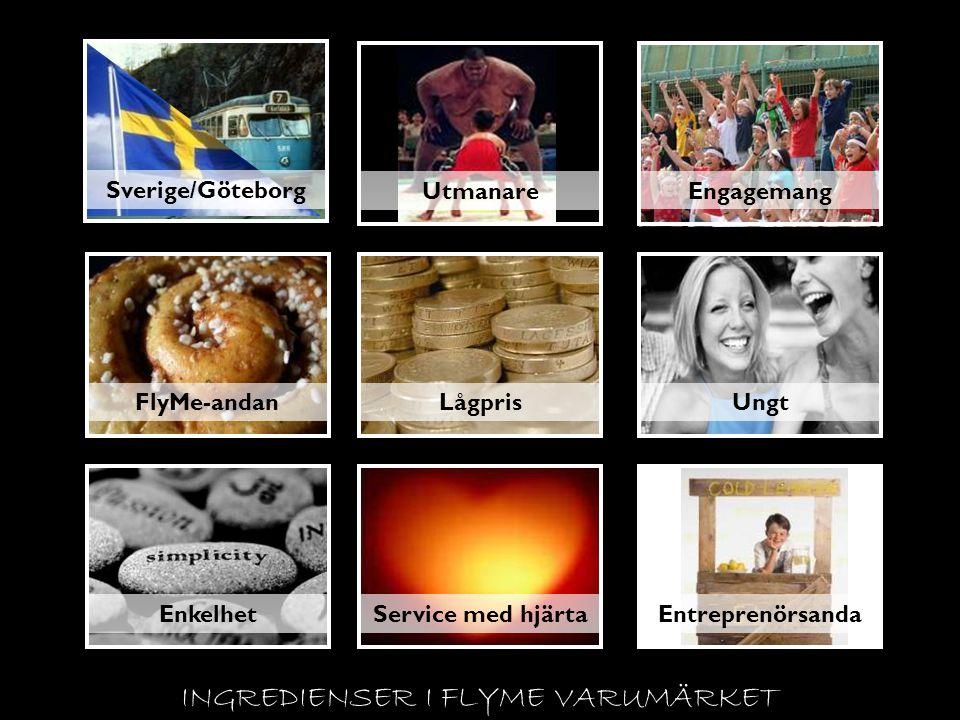 INGREDIENSER I FLYME VARUMÄRKET