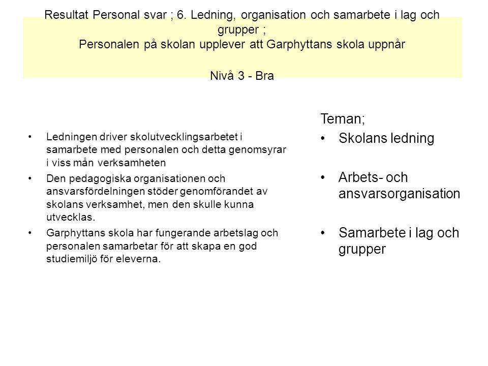 Arbets- och ansvarsorganisation