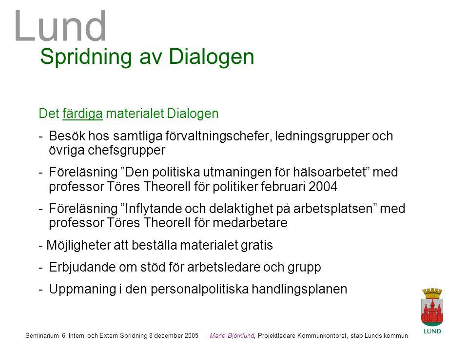 Spridning av Dialogen Det färdiga materialet Dialogen