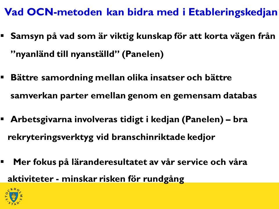 Vad OCN-metoden kan bidra med i Etableringskedjan