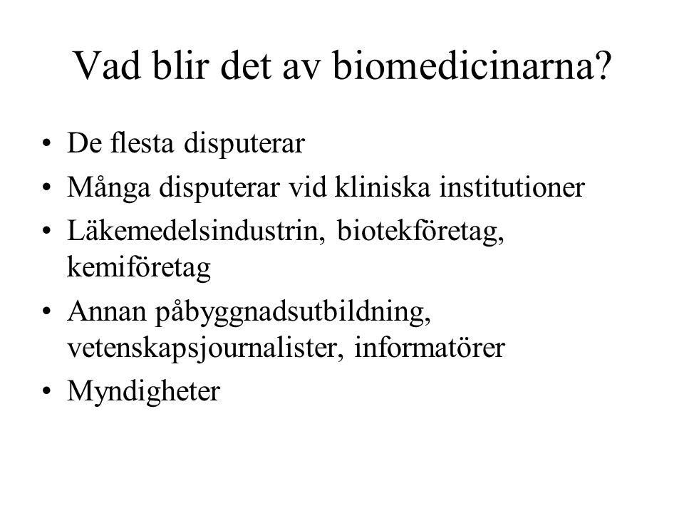 Vad blir det av biomedicinarna