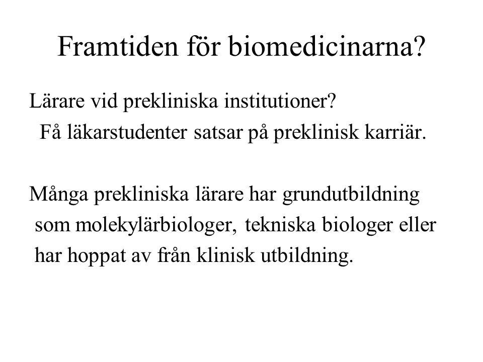 Framtiden för biomedicinarna