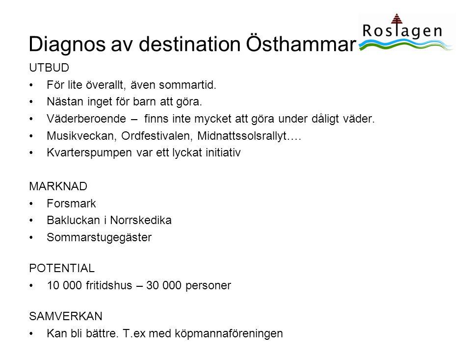 Diagnos av destination Östhammar