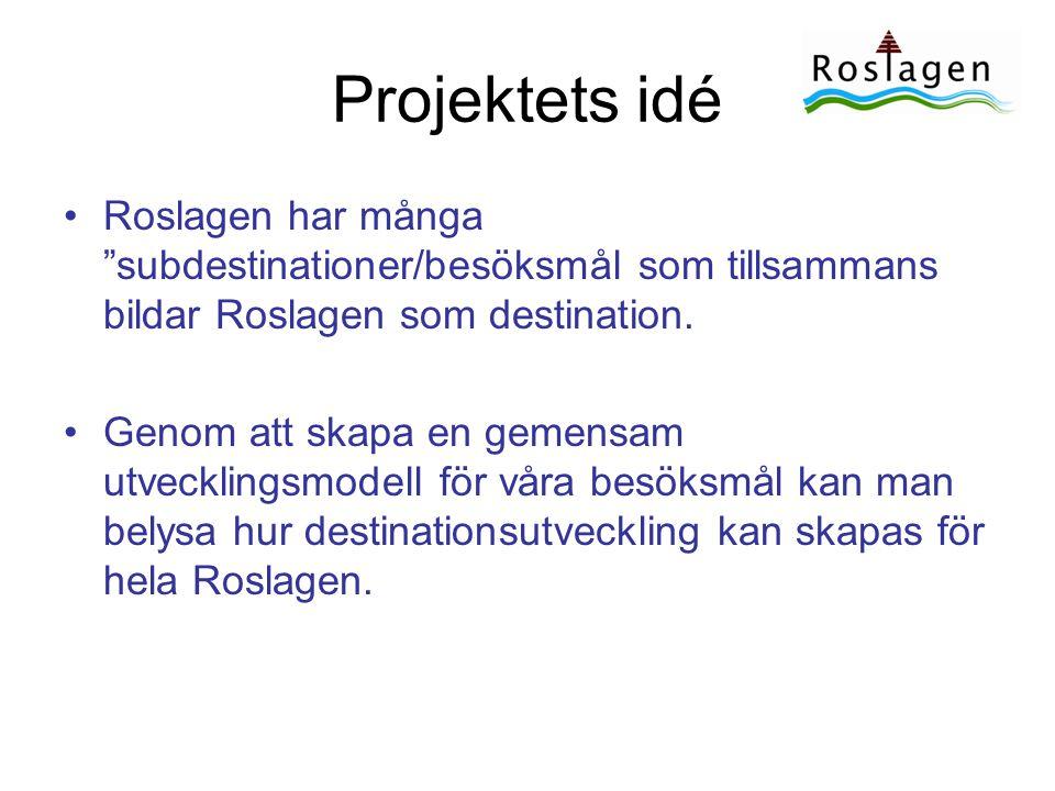 Projektets idé Roslagen har många subdestinationer/besöksmål som tillsammans bildar Roslagen som destination.