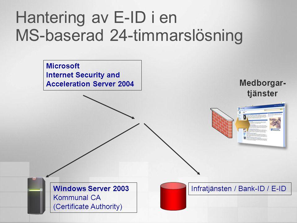Hantering av E-ID i en MS-baserad 24-timmarslösning
