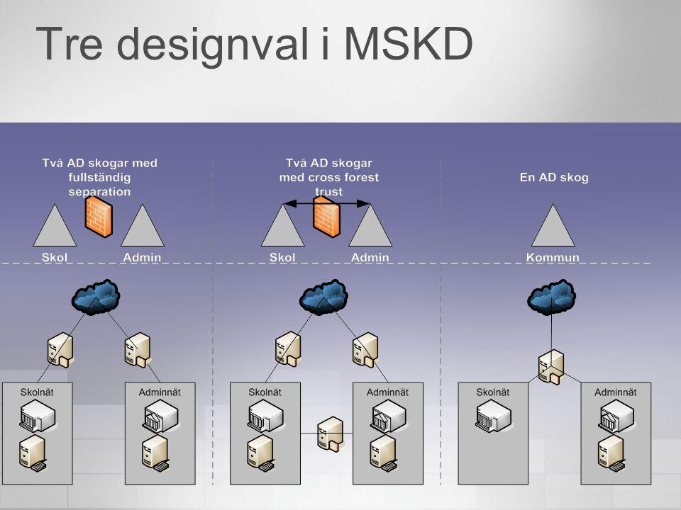 Tre designval i MSKD