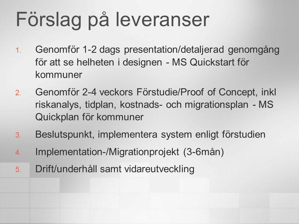 Förslag på leveranser Genomför 1-2 dags presentation/detaljerad genomgång för att se helheten i designen - MS Quickstart för kommuner.